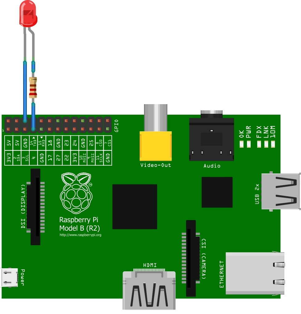 Connecting-LED-to-Raspberry-Pi