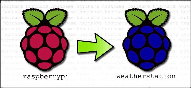 xraspberrynewhostheader.jpeg.pagespeed.gp+jp+jw+pj+js+rj+rp+rw+ri+cp+md.ic.NNgCMn7BWu